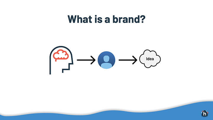 What Is a Brand