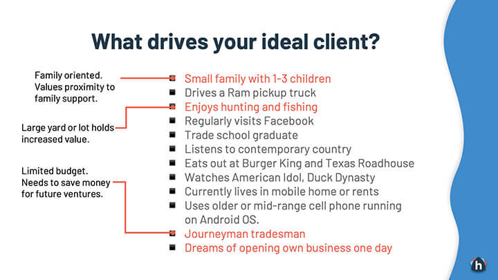 Priorities analysis of ideal client