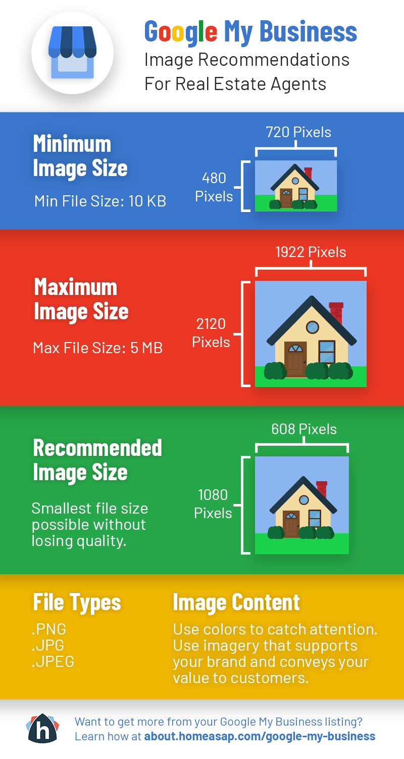Google My Business Image Sizes For 2020