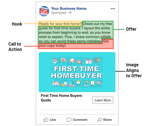 Writing text for real estate ads on Facebook